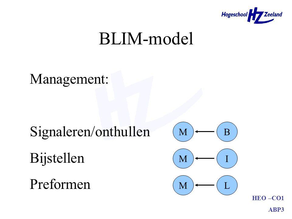 HEO –CO1 ABP3 Management: Signaleren/onthullen Bijstellen Preformen BLIM-model MB MI ML