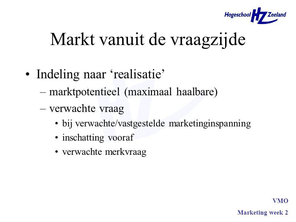 Markt vanuit de vraagzijde Indeling naar 'realisatie' –marktpotentieel (maximaal haalbare) –verwachte vraag bij verwachte/vastgestelde marketinginspanning inschatting vooraf verwachte merkvraag VMO Marketing week 2