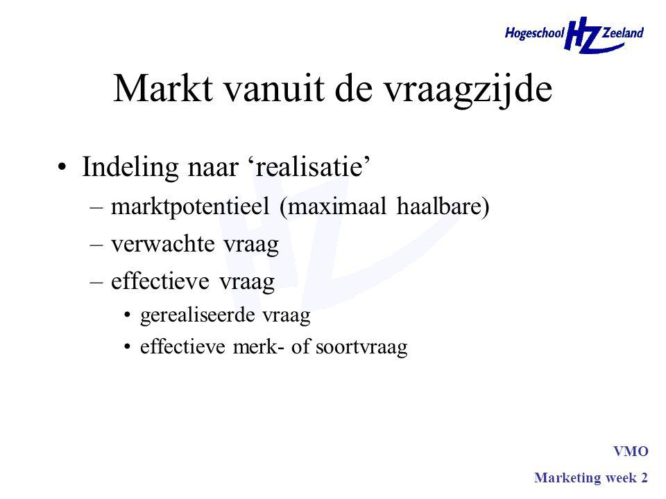 Markt vanuit de vraagzijde Indeling naar 'realisatie' –marktpotentieel (maximaal haalbare) –verwachte vraag –effectieve vraag gerealiseerde vraag effectieve merk- of soortvraag VMO Marketing week 2
