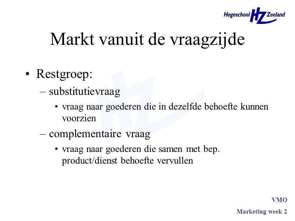 Markt vanuit de vraagzijde Restgroep: –substitutievraag vraag naar goederen die in dezelfde behoefte kunnen voorzien –complementaire vraag vraag naar goederen die samen met bep.