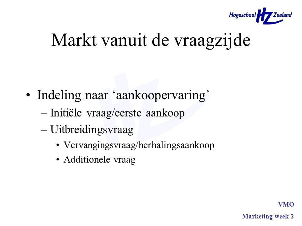 Markt vanuit de vraagzijde Indeling naar 'aankoopervaring' –Initiële vraag/eerste aankoop –Uitbreidingsvraag Vervangingsvraag/herhalingsaankoop Additionele vraag VMO Marketing week 2