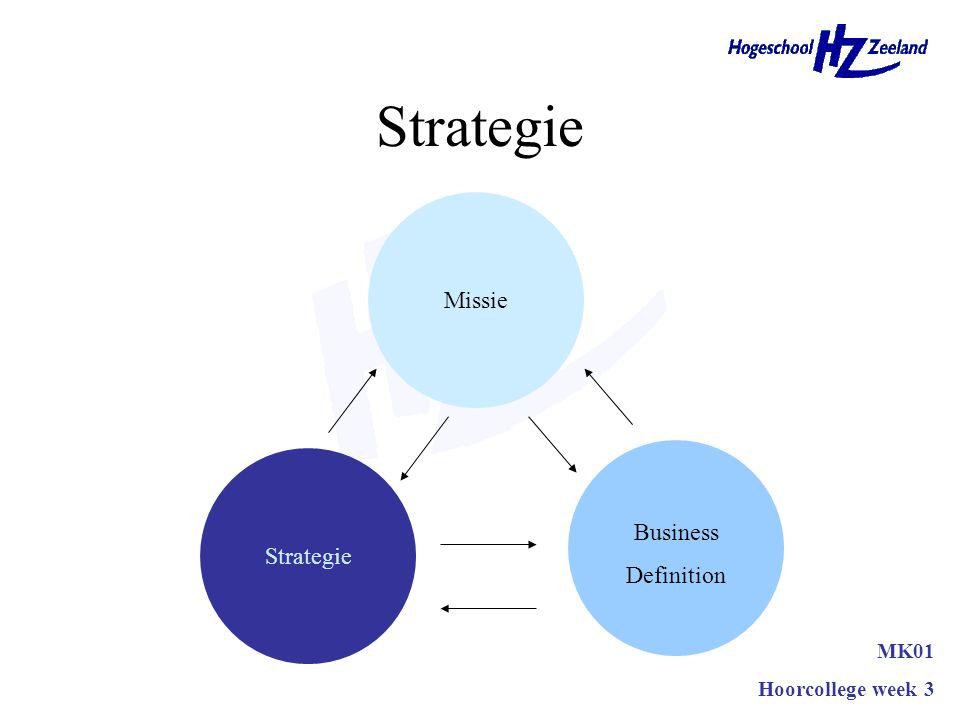Strategie Missie –Welke soort onderneming is men? –What business are we in? –Welke doelen worden nagestreefd? Business Definition –product/markt/techn