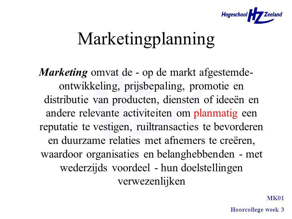 Theorie hoofdstuk 2 Marketingplanning SWOT-analyse Strategieontwikkeling MK01 Hoorcollege week 3