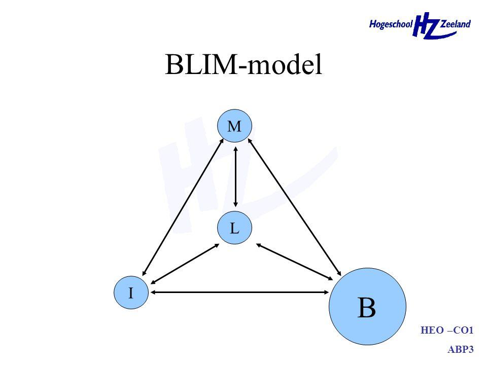 HEO –CO1 ABP3 BLIM-model M I L BO
