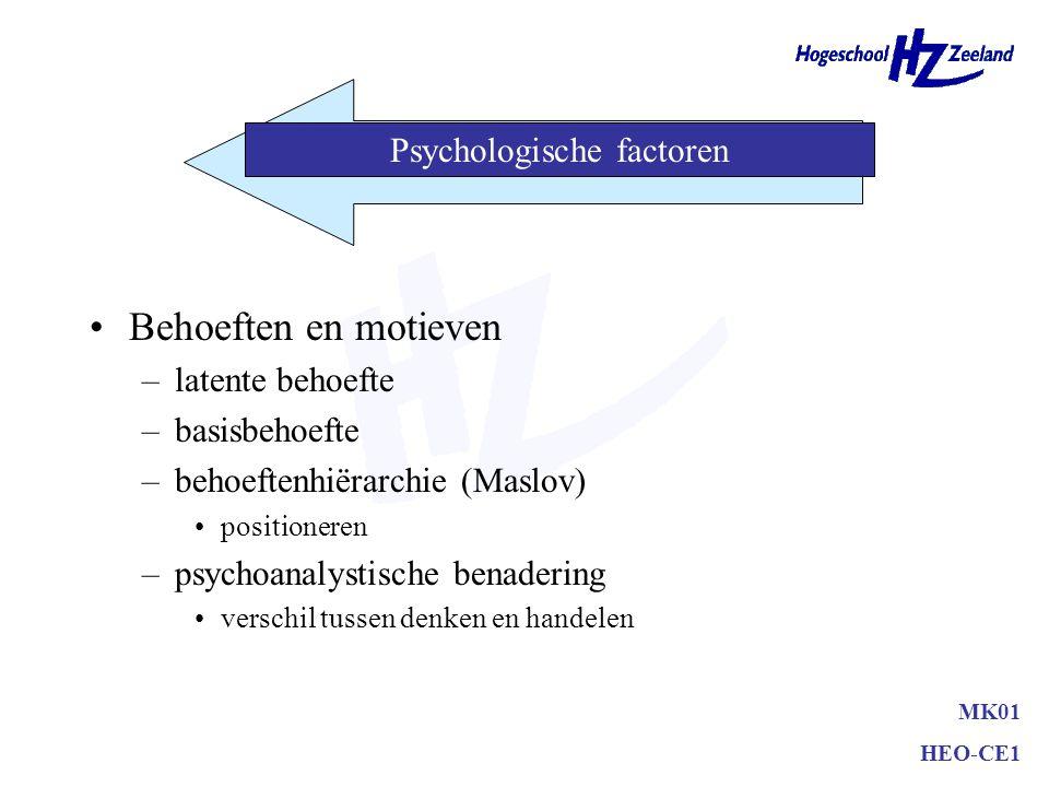 Behoeften en motieven –latente behoefte –basisbehoefte –behoeftenhiërarchie (Maslov) positioneren –psychoanalystische benadering verschil tussen denken en handelen MK01 HEO-CE1 Psychologische factoren