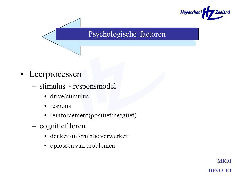 Leerprocessen –stimulus - responsmodel drive/stimulus respons reinforcement (positief/negatief) –cognitief leren denken/informatie verwerken oplossen van problemen MK01 HEO-CE1 Psychologische factoren
