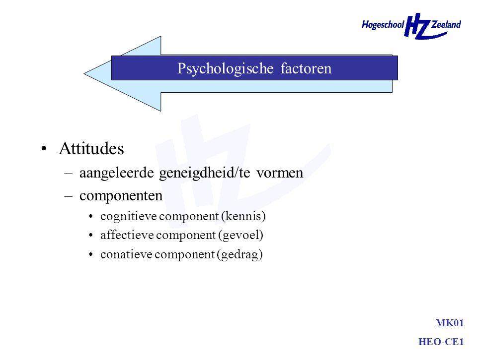 Attitudes –aangeleerde geneigdheid/te vormen –componenten cognitieve component (kennis) affectieve component (gevoel) conatieve component (gedrag) MK01 HEO-CE1 Psychologische factoren