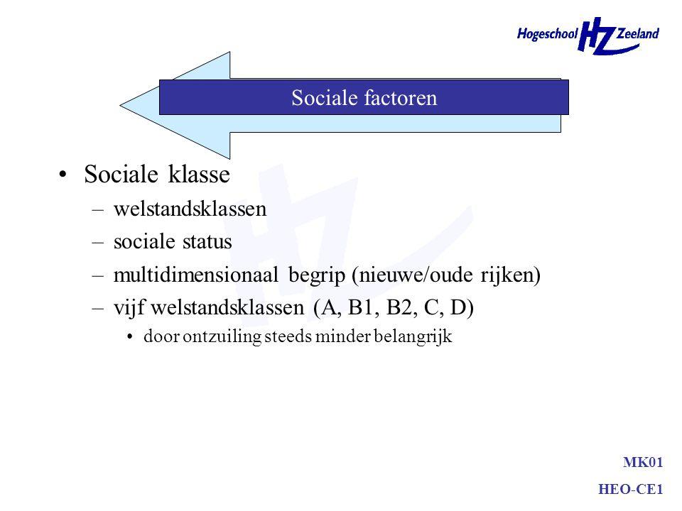 Sociale klasse –welstandsklassen –sociale status –multidimensionaal begrip (nieuwe/oude rijken) –vijf welstandsklassen (A, B1, B2, C, D) door ontzuiling steeds minder belangrijk MK01 HEO-CE1 Sociale factoren
