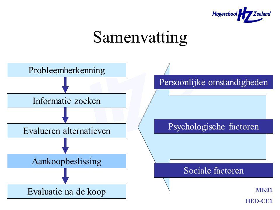 Samenvatting MK01 HEO-CE1 Probleemherkenning Informatie zoeken Evalueren alternatieven Aankoopbeslissing Evaluatie na de koop Persoonlijke omstandigheden Psychologische factoren Sociale factoren