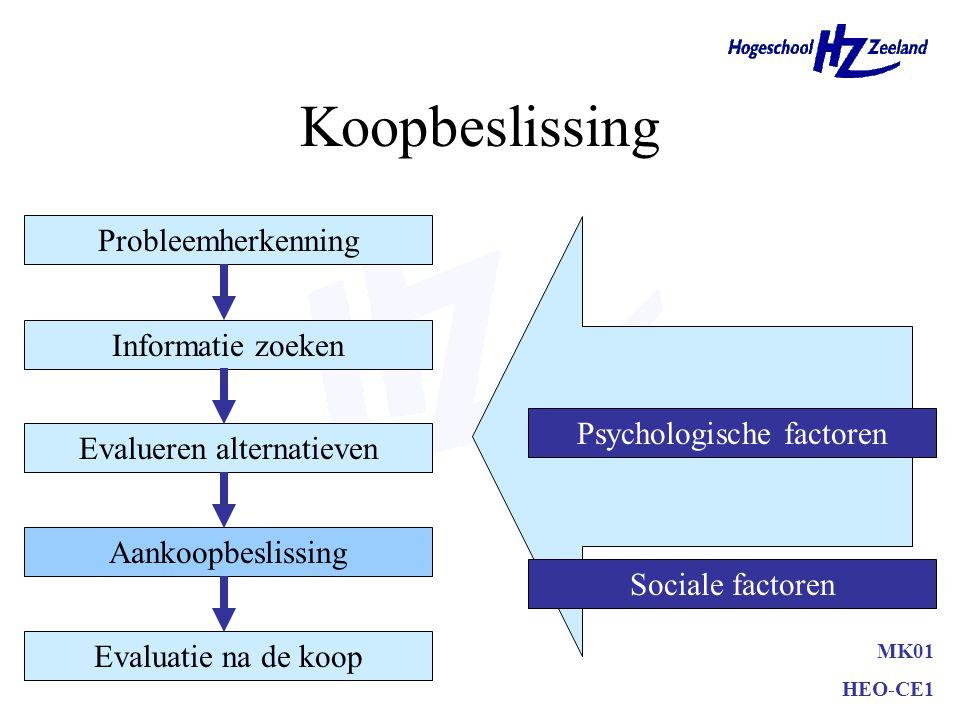 Koopbeslissing MK01 HEO-CE1 Probleemherkenning Informatie zoeken Evalueren alternatieven Aankoopbeslissing Evaluatie na de koop Psychologische factoren Sociale factoren