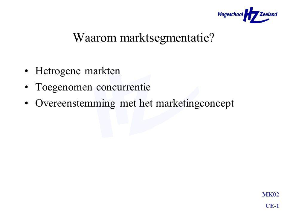MK02 CE-1 Samenvatting Markt bepalen Markt segmenteren Doelgroep(en) bepalen –ongedifferentieerd –gedifferentieerd –geconcentreerd Positionering –daarna marketingmix invullen