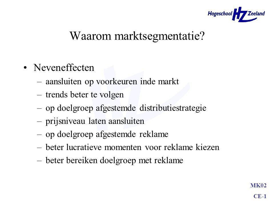 MK02 CE-1 Waarom marktsegmentatie? Hetrogene markten Toegenomen concurrentie Overeenstemming met het marketingconcept