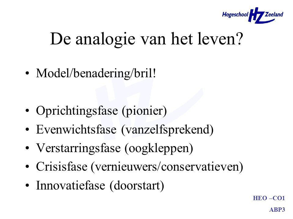 HEO –CO1 ABP3 De analogie van het leven. Model/benadering/bril.