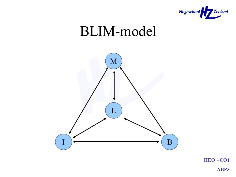 HEO –CO1 ABP3 BLIM-model M IB L
