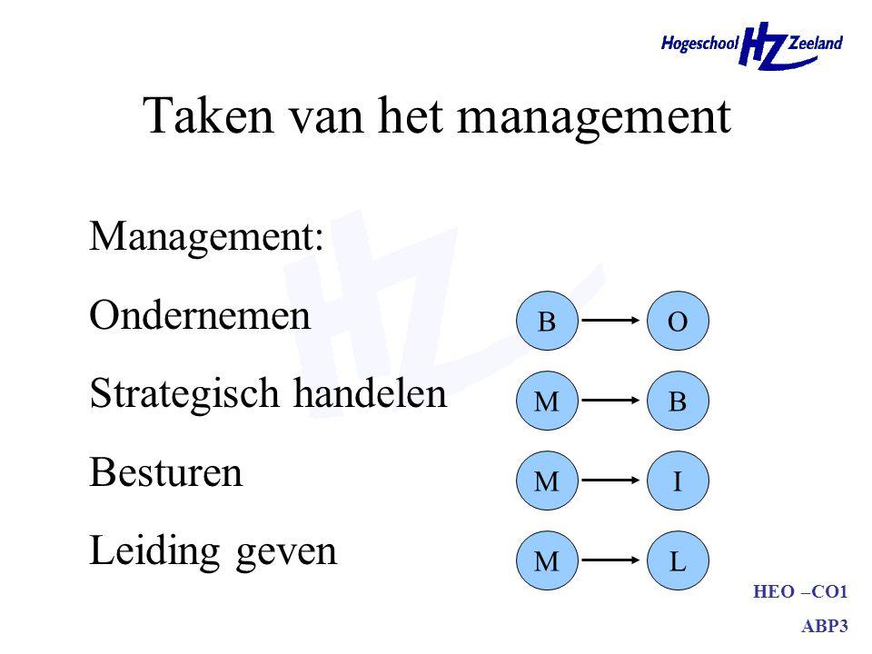 HEO –CO1 ABP3 Management: Ondernemen Strategisch handelen Besturen Leiding geven Taken van het management MB MI ML BO
