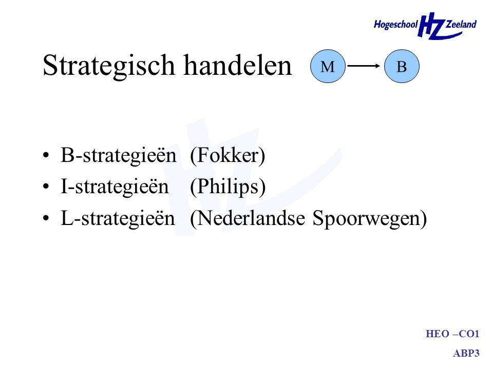 HEO –CO1 ABP3 Strategisch handelen B-strategieën(Fokker) I-strategieën(Philips) L-strategieën(Nederlandse Spoorwegen) MB