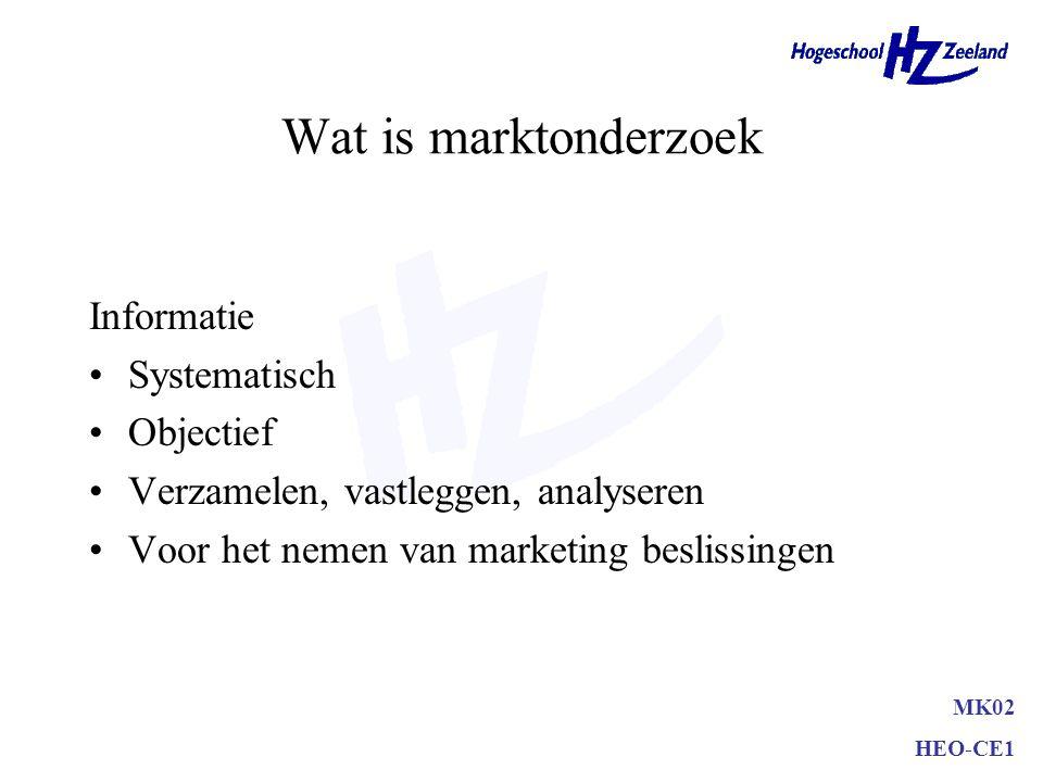 Wat is marktonderzoek Informatie Systematisch Objectief Verzamelen, vastleggen, analyseren Voor het nemen van marketing beslissingen MK02 HEO-CE1