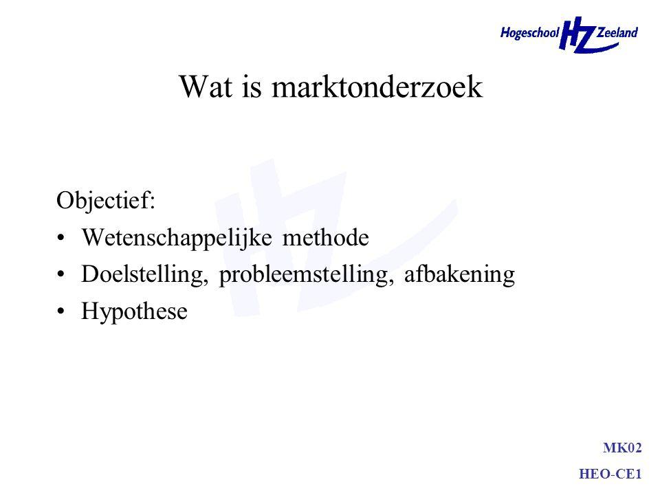 Wat is marktonderzoek Objectief: Wetenschappelijke methode Doelstelling, probleemstelling, afbakening Hypothese MK02 HEO-CE1