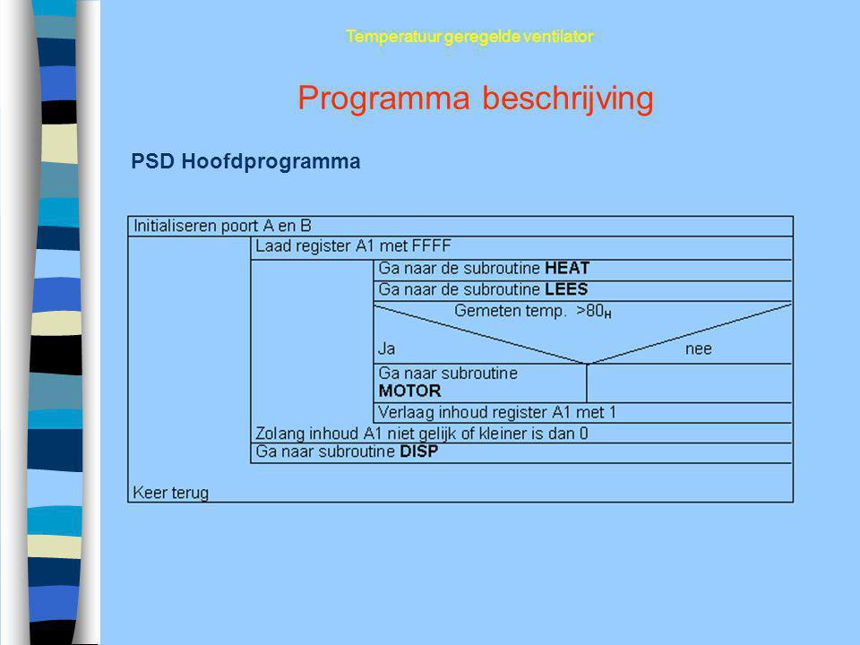 Programma beschrijving Temperatuur geregelde ventilator PSD Hoofdprogramma