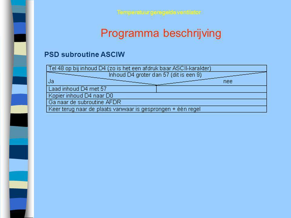 Programma beschrijving Temperatuur geregelde ventilator PSD subroutine ASCIW
