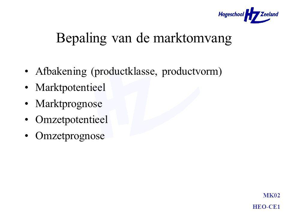 Marktonderzoek en marketingmix Distributieonderzoek: detaillistenpanel scanning –Europese artikel nummer (EAN) MK02 HEO-CE1