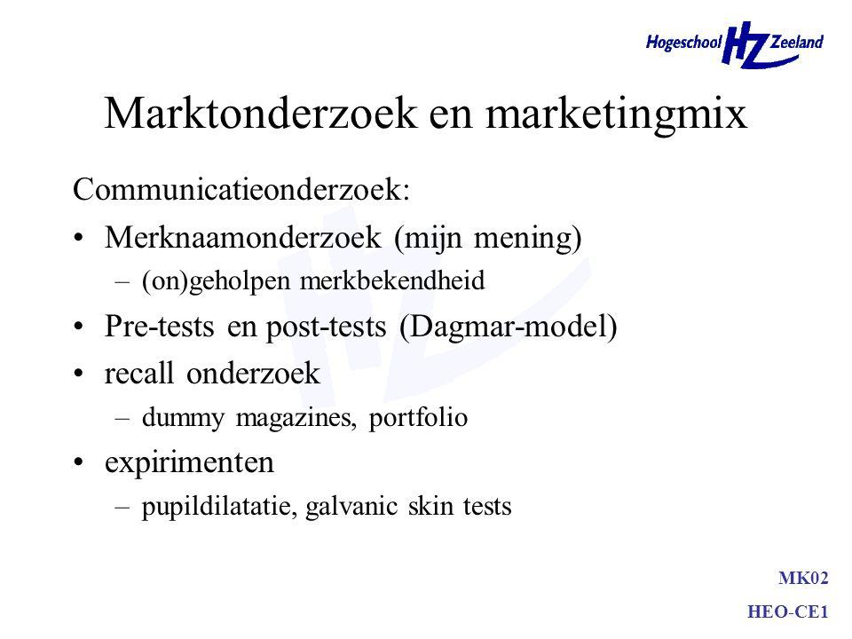 Marktonderzoek en marketingmix Prijsonderzoek: prijsacceptatieonderzoek prijs/kwaliteitsonderzoek prijselasticiteitsonderzoek MK02 HEO-CE1
