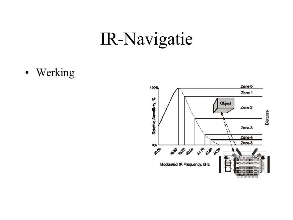Project opdracht Navigatie Lijnvolger Object ontwijking