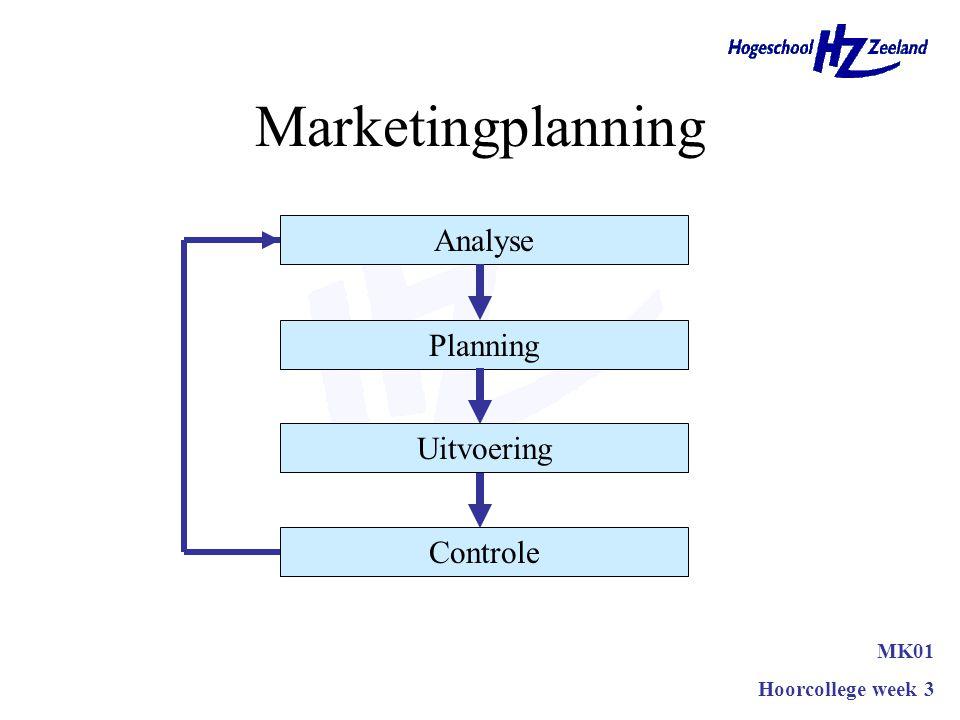 Theorie hoofdstuk 2 Marketingplanning SWOT-analyse Strategieontwikkeling: –Boston Matrix –GE-matrix –Ansoff-model MK01 Hoorcollege week 3