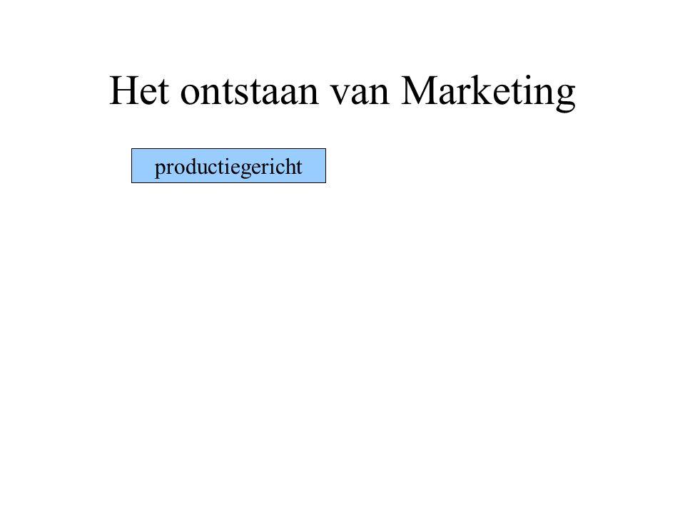 Het ontstaan van Marketing productiegericht