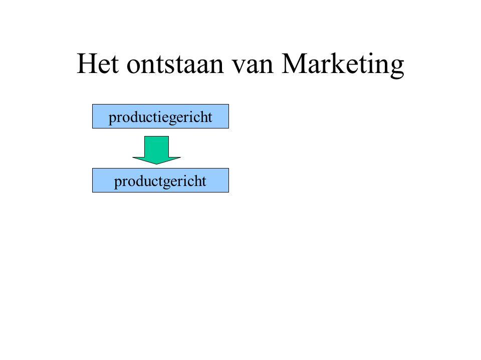 Het ontstaan van Marketing productiegericht productgericht