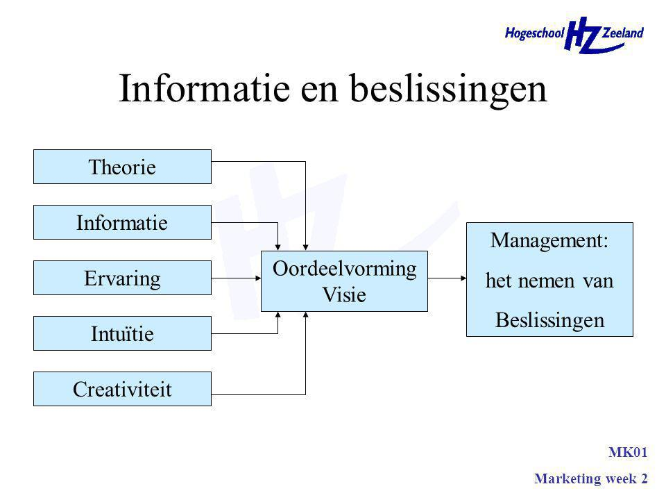 Informatie en beslissingen MK01 Marketing week 2 Theorie Informatie Ervaring Intuïtie Creativiteit Oordeelvorming Visie Management: het nemen van Besl