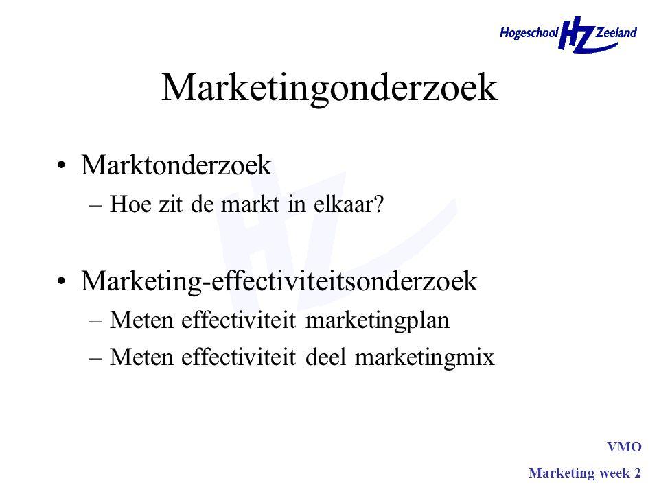 Marketingonderzoek Marktonderzoek –Hoe zit de markt in elkaar? Marketing-effectiviteitsonderzoek –Meten effectiviteit marketingplan –Meten effectivite