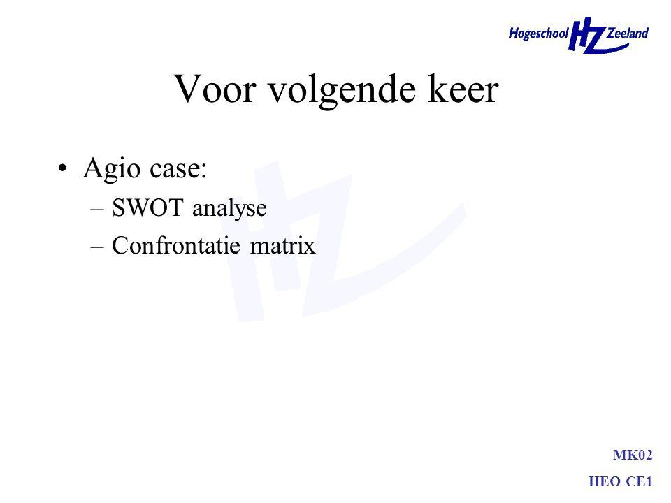 Vragen? MK02 HEO-CE1