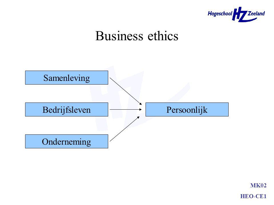 Business ethics Persoonlijk Onderneming Bedrijfsleven Samenleving MK02 HEO-CE1