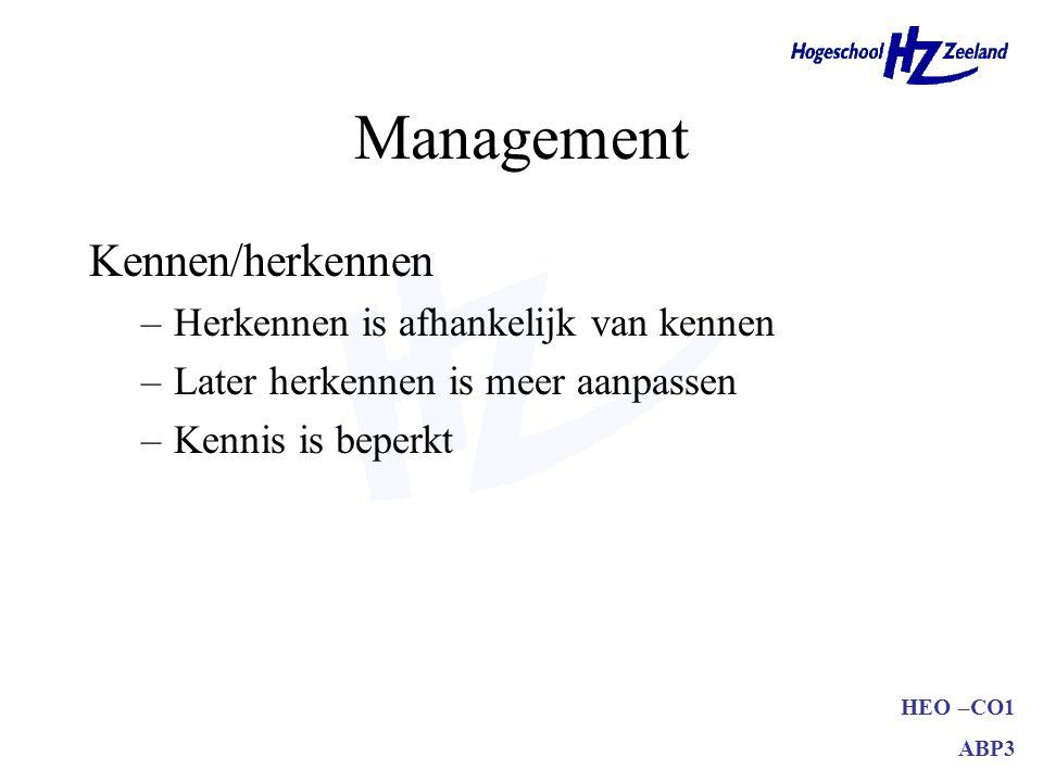 HEO –CO1 ABP3 Management Kennen/herkennen –Herkennen is afhankelijk van kennen –Later herkennen is meer aanpassen –Kennis is beperkt