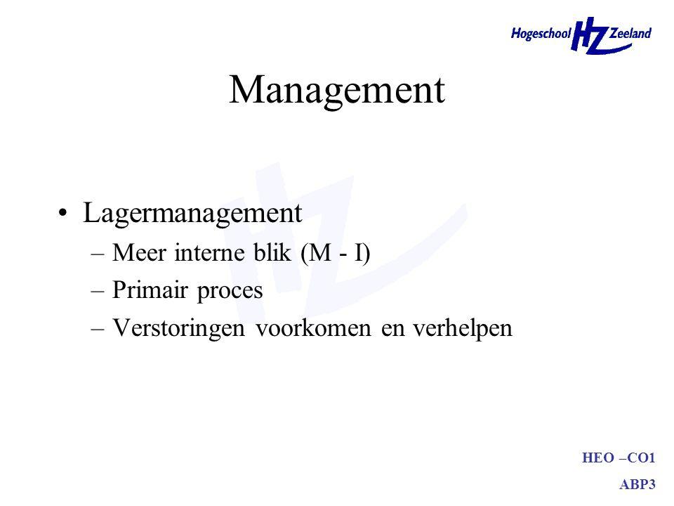 HEO –CO1 ABP3 Management Lagermanagement –Meer interne blik (M - I) –Primair proces –Verstoringen voorkomen en verhelpen