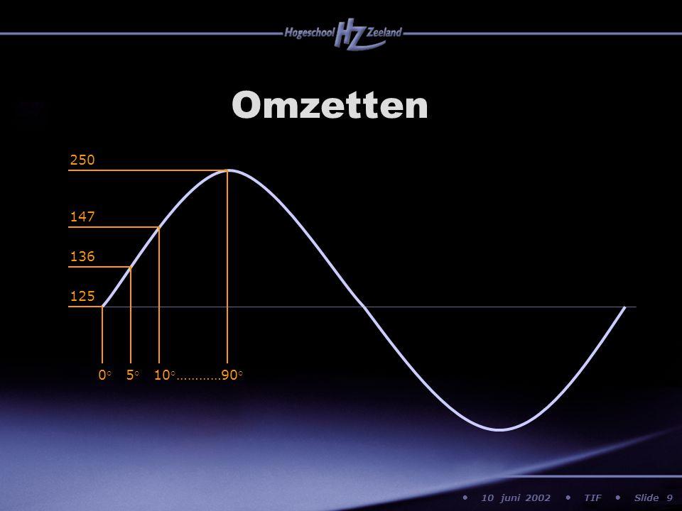 10 juni 2002 TIF Slide Omzetten 9 0° 5° 10°…………90° 125 136 147 250