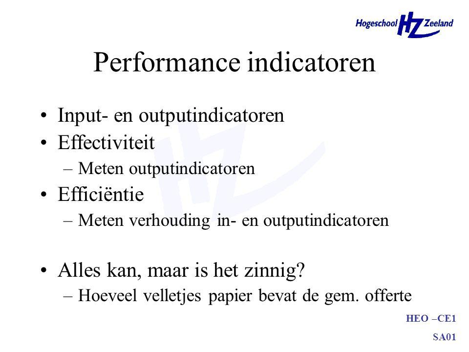 HEO –CE1 SA01 Samenvatting Performance indicatoren: –Input- en outputindicatoren –Efficiëntie en effectiviteit BEP – analyses –Simpele lineaire functies –Handig instrument Prijsbepalingsmethoden –Concurrentie, afnemers en kostprijzen