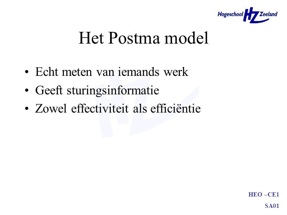 HEO –CE1 SA01 Het Postma model Echt meten van iemands werk Geeft sturingsinformatie Zowel effectiviteit als efficiëntie