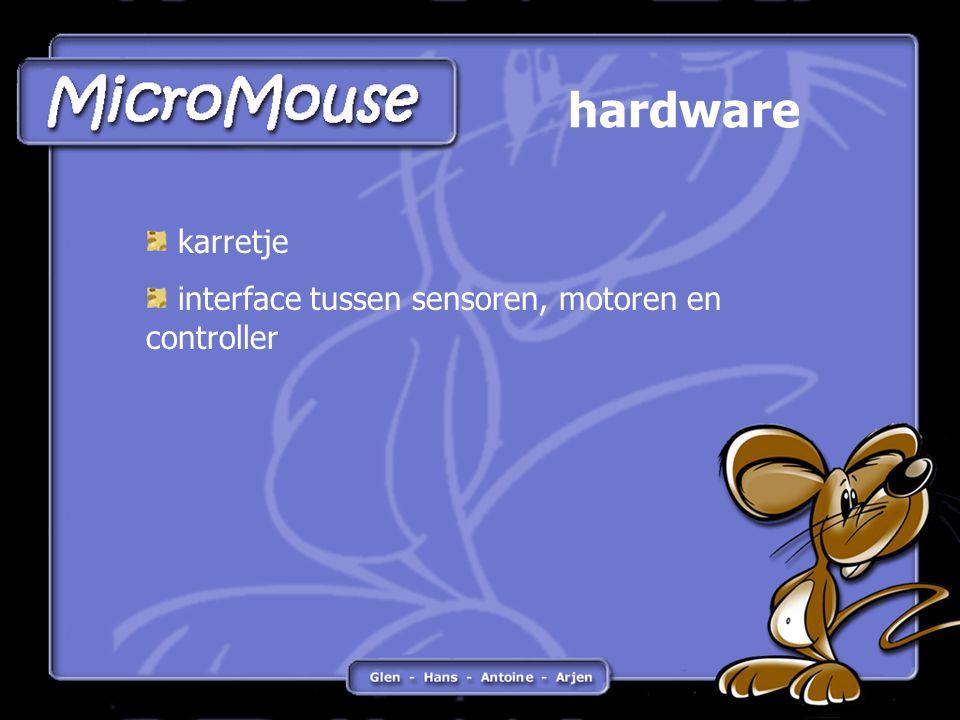 hardware karretje interface tussen sensoren, motoren en controller