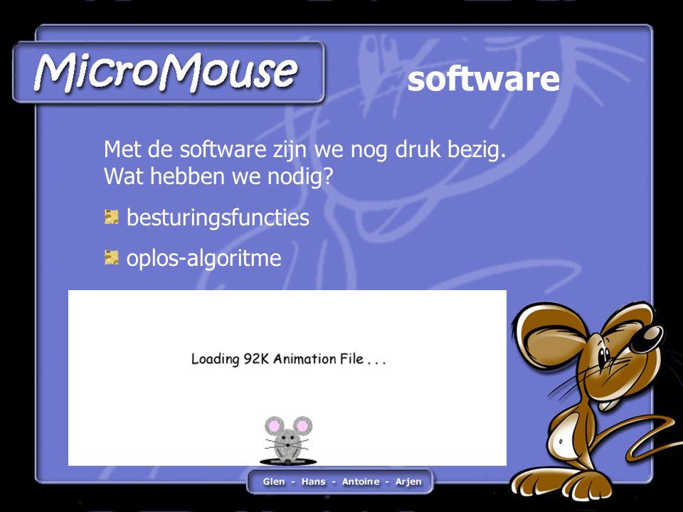 software Met de software zijn we nog druk bezig. Wat hebben we nodig.