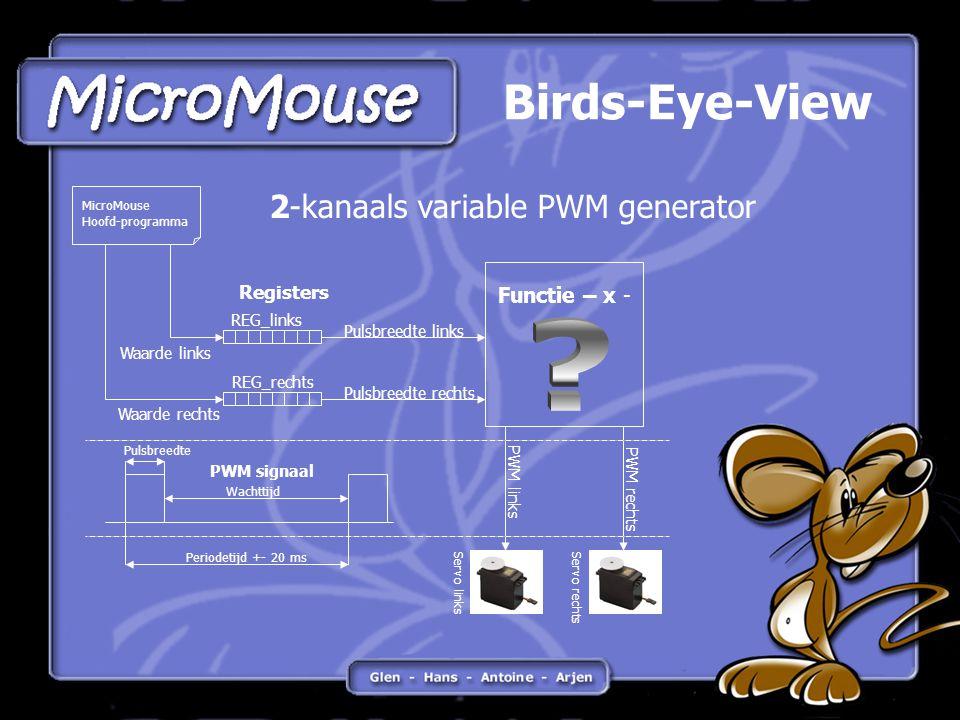 MicroMouse Hoofd-programma Registers REG_links REG_rechts Waarde links Waarde rechts PWM links PWM rechts Functie – x - Pulsbreedte rechts Pulsbreedte links 2-kanaals variable PWM generator Servo linksServo rechts Pulsbreedte Wachttijd Periodetijd +- 20 ms PWM signaal Birds-Eye-View
