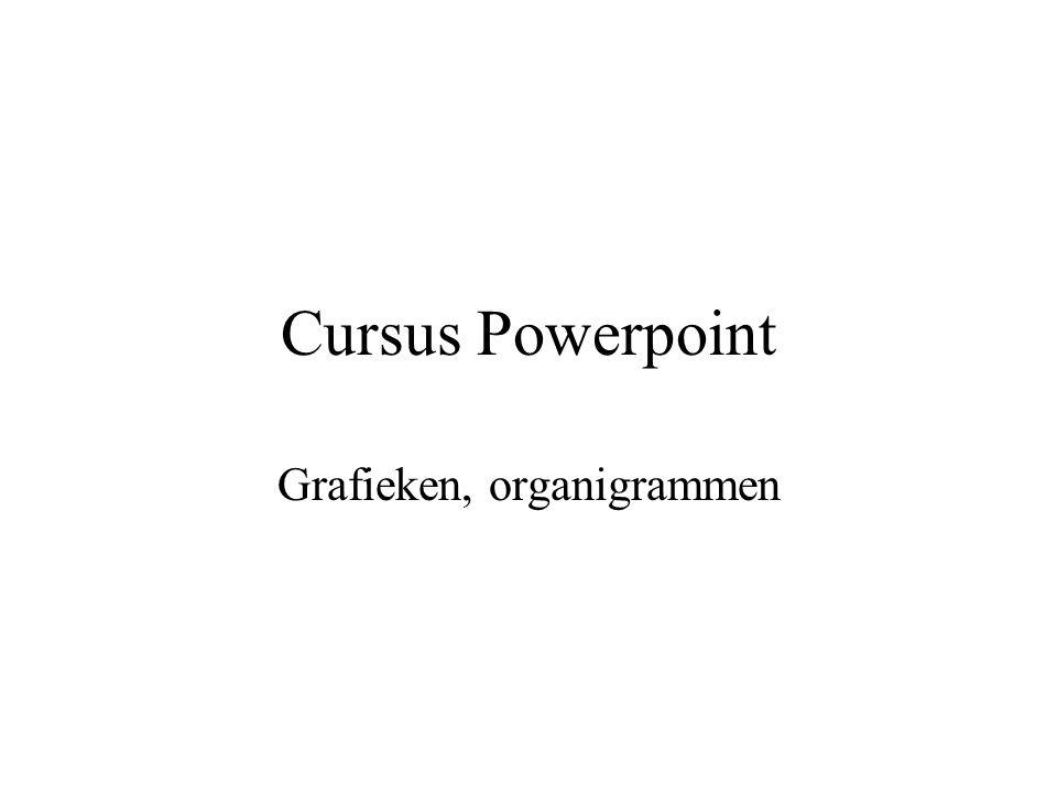 Hulp-pakketten Aparte software-pakket Onafhankelijk van Powerpoint/Word Op te roepen binnen Powerpoint Voorbeelden: –Grafieken maken –Organigrammen maken