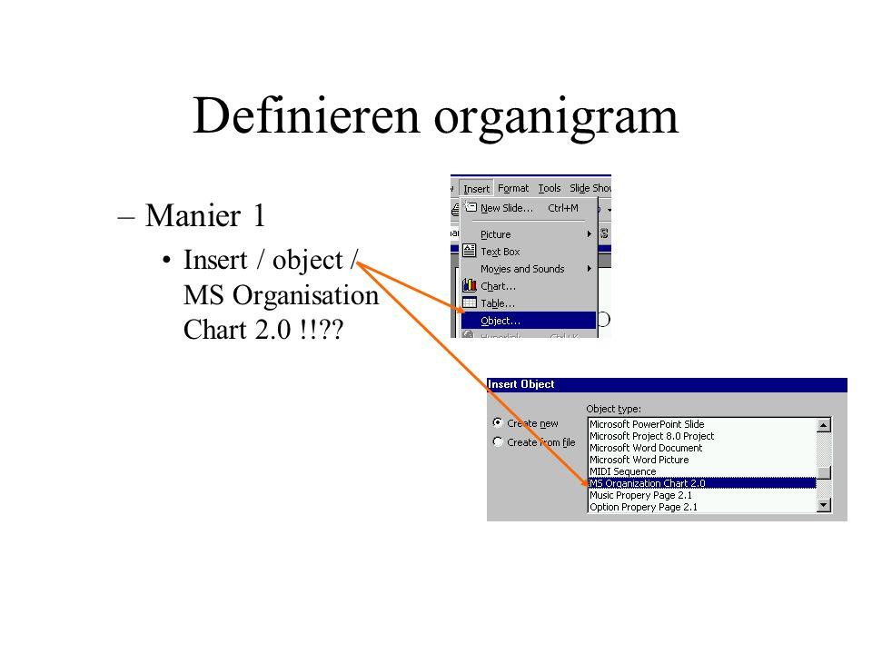 Definieren organigram –Manier 1 Insert / object / MS Organisation Chart 2.0 !!??