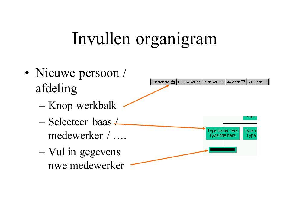 Invullen organigram Nieuwe persoon / afdeling –Knop werkbalk –Selecteer baas / medewerker / …. –Vul in gegevens nwe medewerker