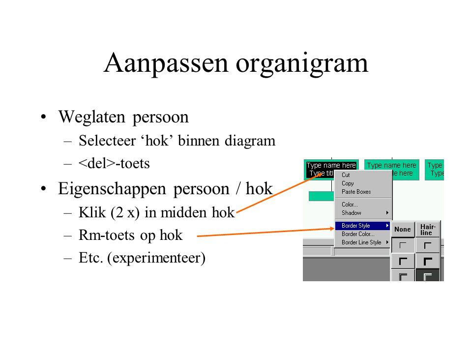 Aanpassen organigram Weglaten persoon –Selecteer 'hok' binnen diagram – -toets Eigenschappen persoon / hok –Klik (2 x) in midden hok –Rm-toets op hok