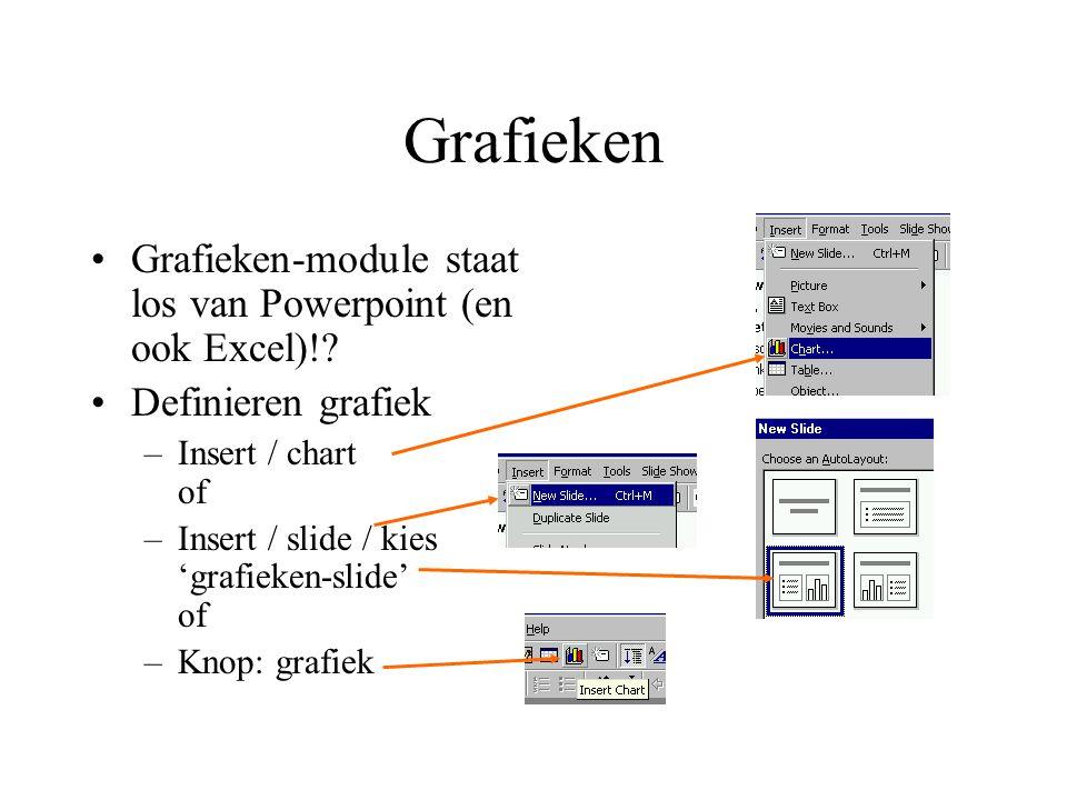 Grafieken Grafieken-module staat los van Powerpoint (en ook Excel)!? Definieren grafiek –Insert / chart of –Insert / slide / kies 'grafieken-slide' of