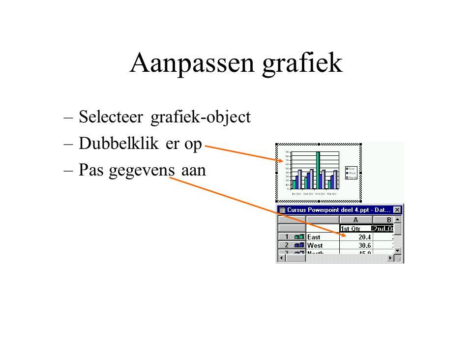 Grafiek definieren 'basis' grafiek: data (getallen) –Eerst invullen –In 'tabel' (rij / kolommen, soort spreadsheet) –Iedere 'cel' bevat getal –Eerste rij / kolom bevat titels Voor data in grafiek