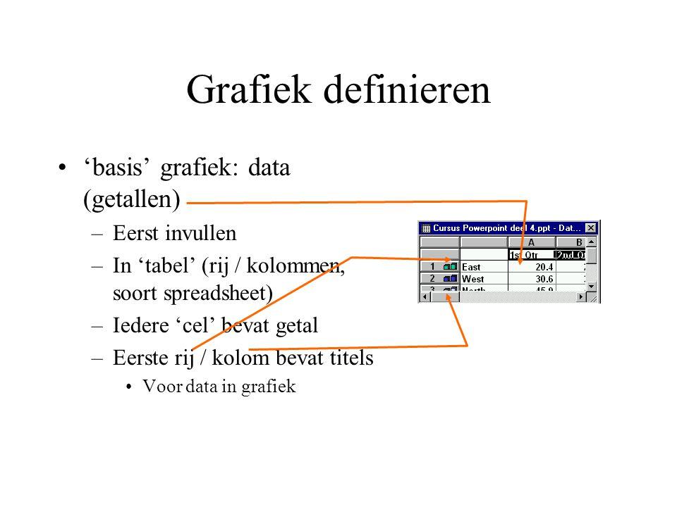 Grafiek definieren 'basis' grafiek: data (getallen) –Eerst invullen –In 'tabel' (rij / kolommen, soort spreadsheet) –Iedere 'cel' bevat getal –Eerste