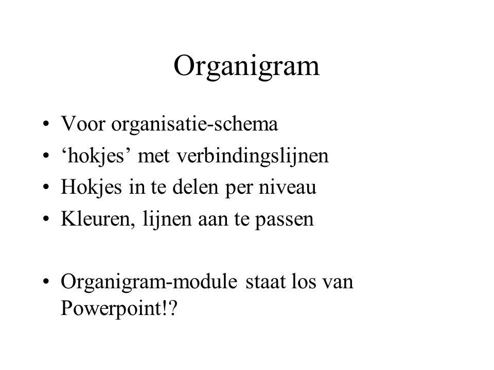 Organigram Voor organisatie-schema 'hokjes' met verbindingslijnen Hokjes in te delen per niveau Kleuren, lijnen aan te passen Organigram-module staat